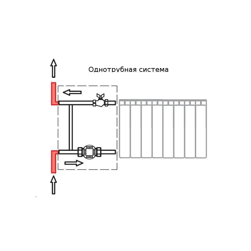 Схема и устройство байпаса, особенности установки