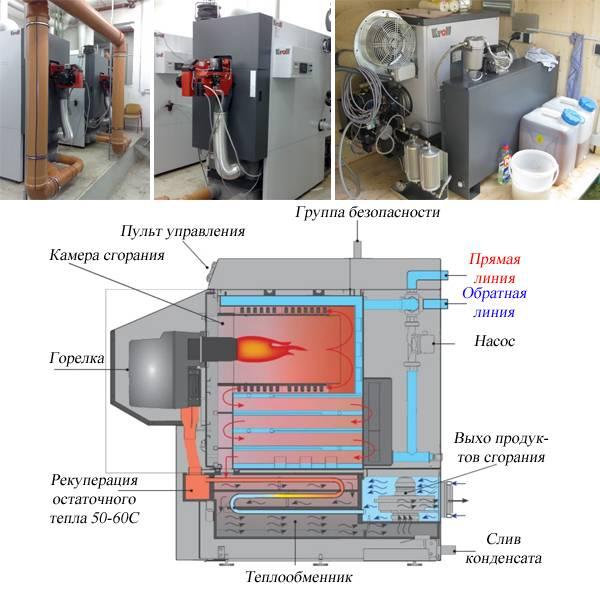 Жидкотопливные котлы виссманн: описание, особенности, модели   отопление дома и квартиры