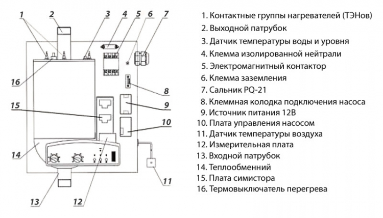 Котел электрический руснит 206 нм - купить   цены   обзоры и тесты   отзывы   параметры и характеристики   инструкция