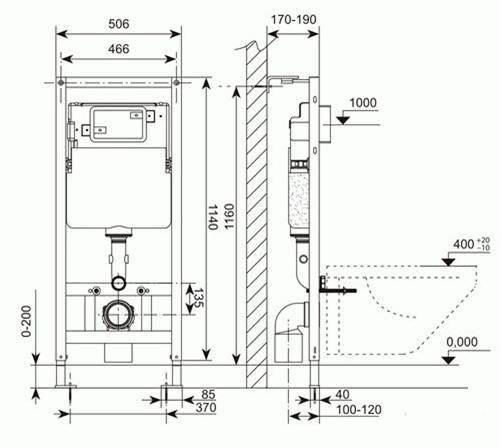 Установка подвесного унитаза своими руками - схема монтажа, преимущества и недостатки