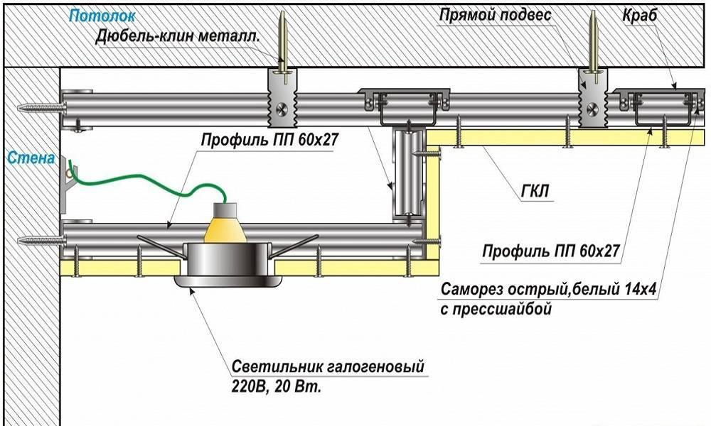 Монтаж натяжных потолков своими руками - 120 фото подробной инструкции