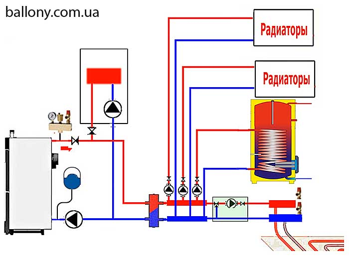 Ремонт газовых котлов своими руками - пошаговые инструкции!