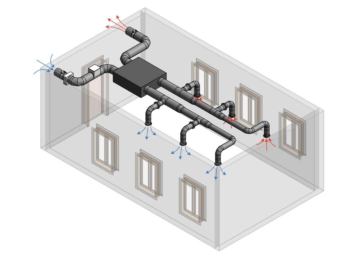 Калорифер для приточной вентиляции: расчет мощности водяного и электрического агрегата, обвязка электрокалорифера