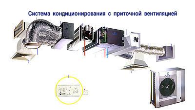 Установка кондиционера с притоком свежего воздуха