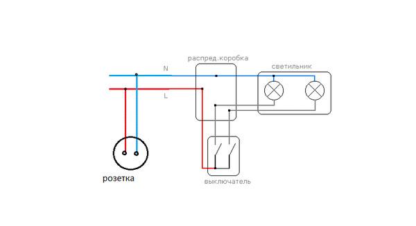 Как подключить розетку с выключателем: пошаговая инструкция