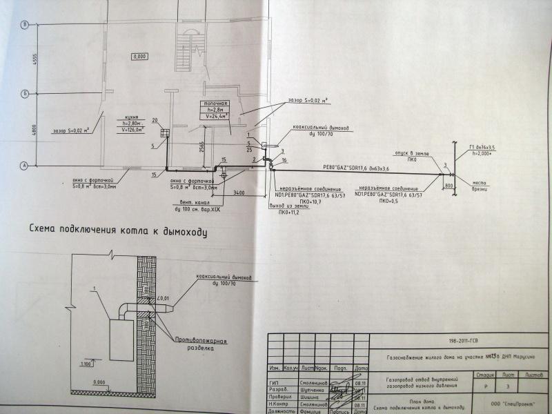 Газ по границе участка: что это значит   как подключиться к магистрали