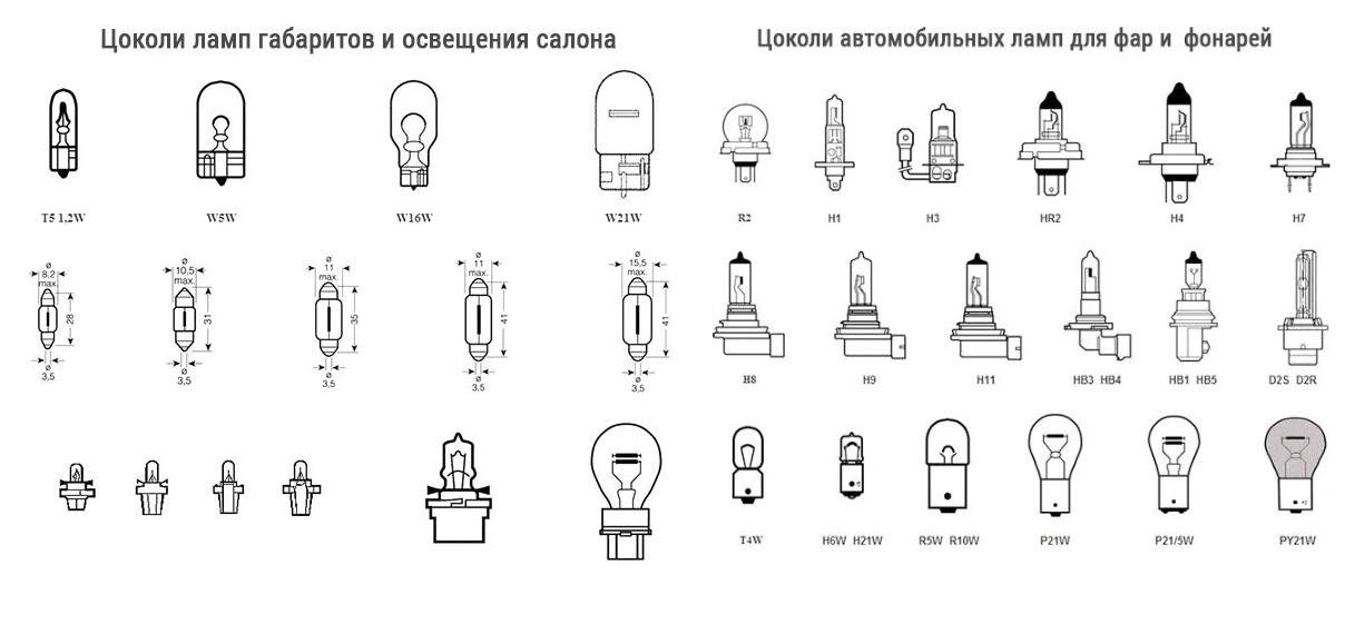 Типы цоколей люминесцентных ламп