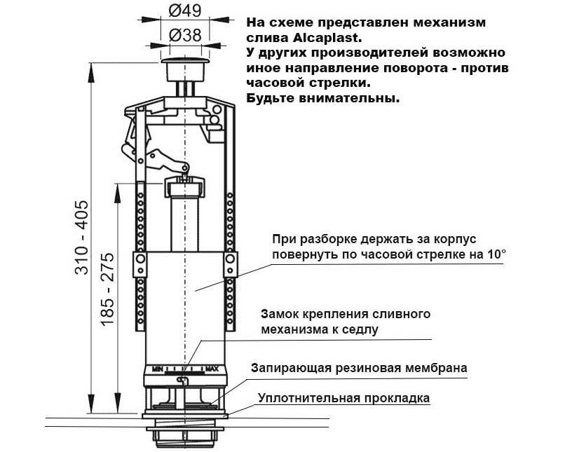 Регулировка арматуры сливного бачка - основные правила. жми!