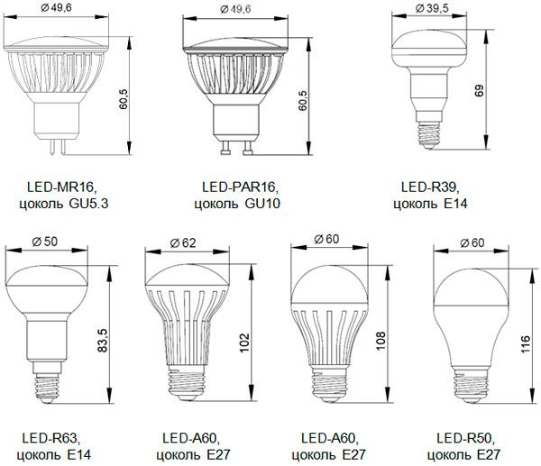 Виды и типы цоколей ламп освещения