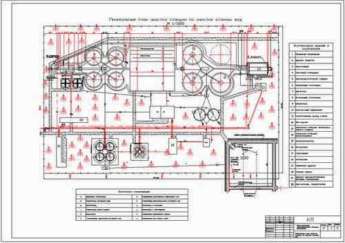 Методика правильного осуществления расчета ливневой канализации на частном участке.