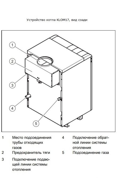 Как подключить газовый котел своими руками
