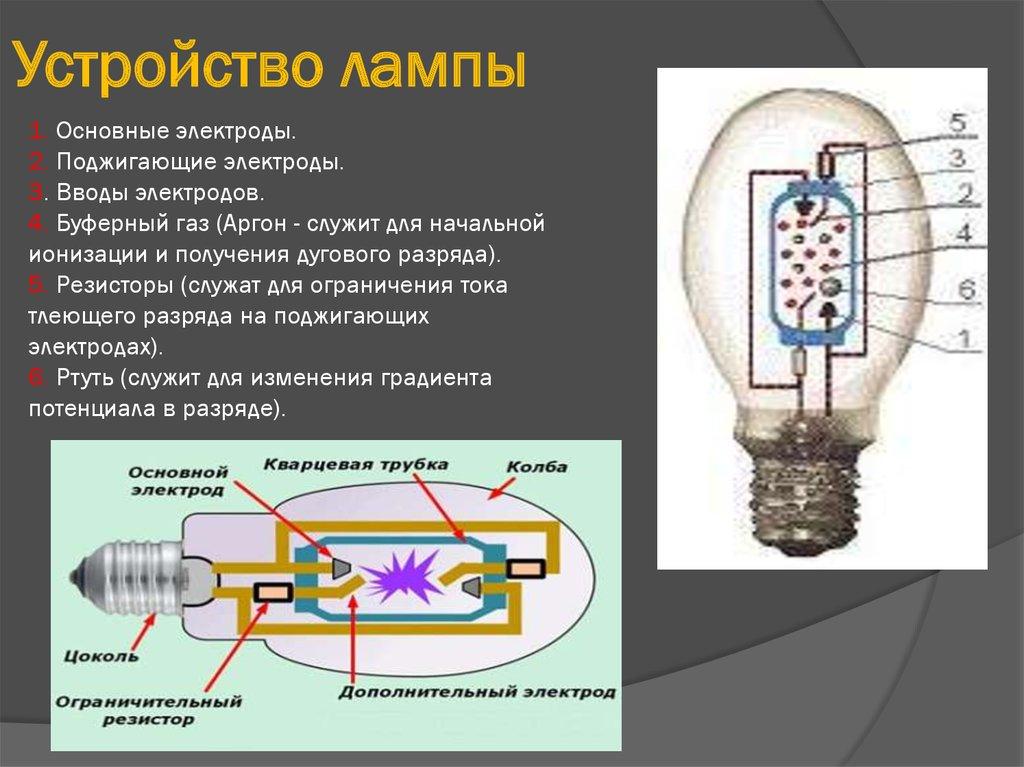 В чём польза умной лампочки, что она умеет