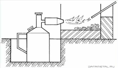 Кузнечный газовый горн своими руками
