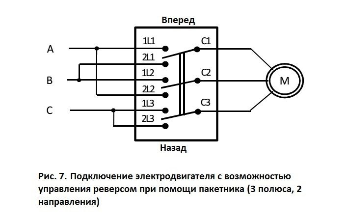 Устройство пакетного выключателя