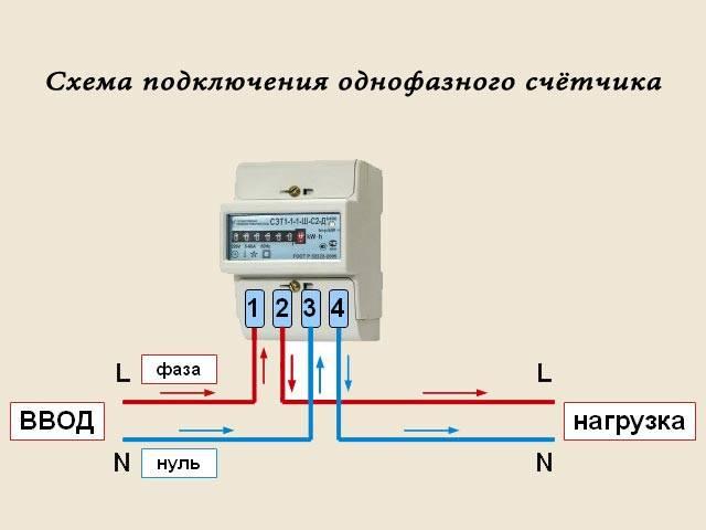 Схема подключения счетчика в частном доме