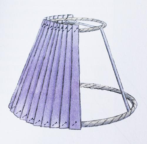 Абажур своими руками (80 фото): как сделать каркас для торшера, а также абажур из ниток крючком и из ткани или других подручных материалов