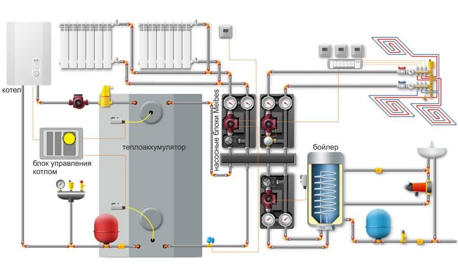 Устройство и схемы подключения теплоаккумулятора в систему отопления