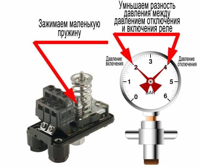 Регулировка давления насосной станции, реле давления: инструкция по настройке