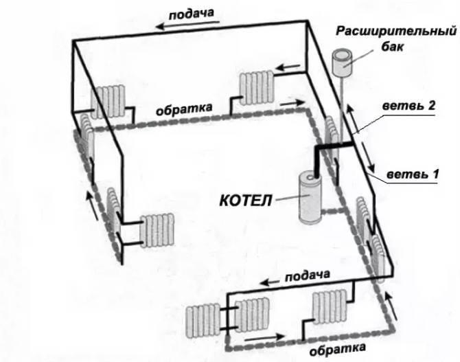 Автономное отопление частного, загородного дома, схема