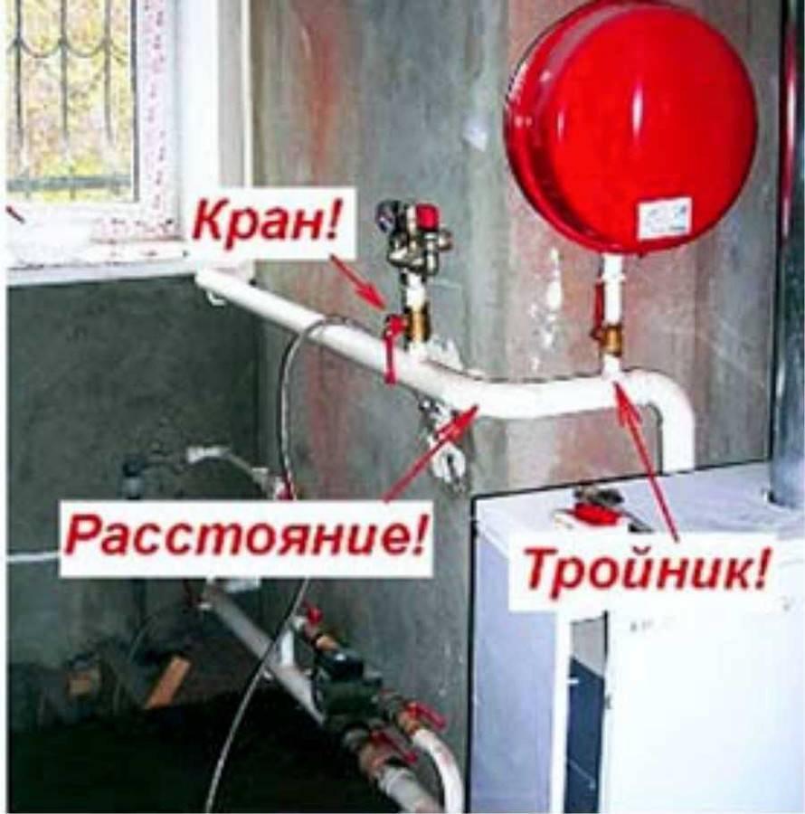 Как выбрать группу безопасности для котла отопления
