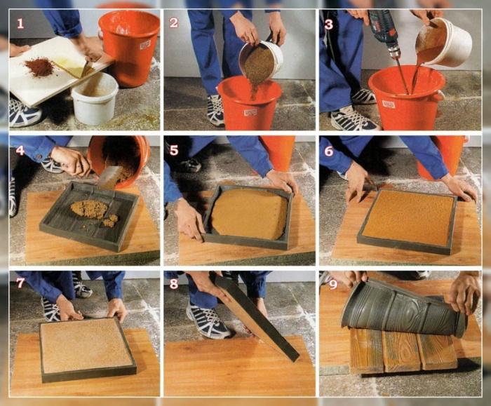 Делаем тротуарную плитку своими руками: пошаговая инструкция по изготовлению