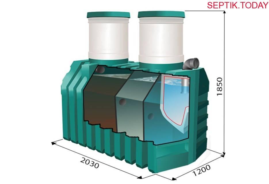 Монтаж септика: установка «танка», принцип работы, устройство, своими руками, видео и схема, размеры, как работает