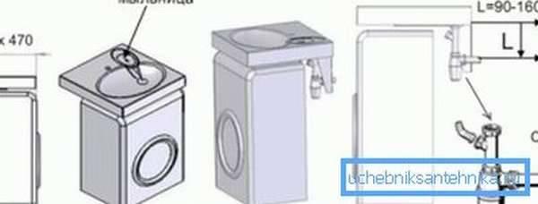 Раковина над стиральной машиной фото и рекомендации по выбору машины и установке своими руками