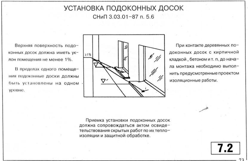Снип iv-2-82 сборник 15. отделочные работы