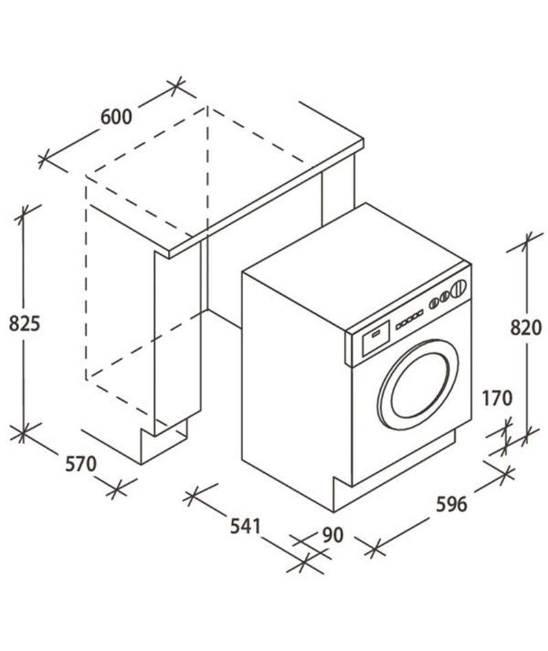 Сравнение технических характеристик стиральных машин