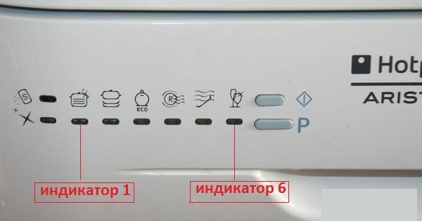 Коды ошибок стиральных машин hotpoint ariston
