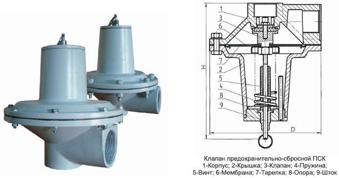 Предохранительный клапан для отопления, сбросной клапан для котла