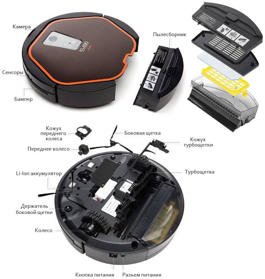 Робот пылесос iclebo arte: характеристика аппарата и оценка качества работы - точка j
