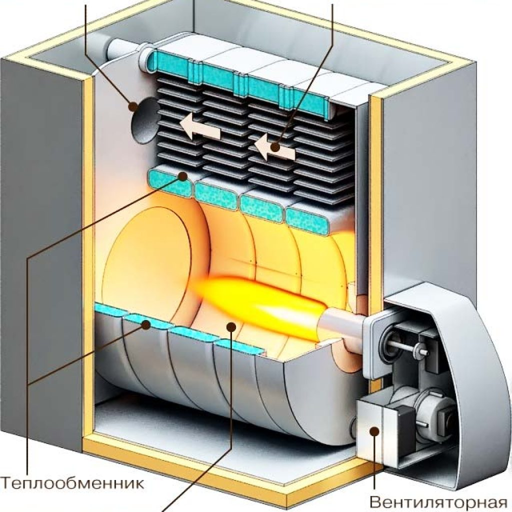 Жидкотопливные котлы отопления, что нужно знать перед покупкой   отопление дома и квартиры