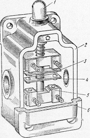Масляный выключатель: устройство, принцип действия, все виды