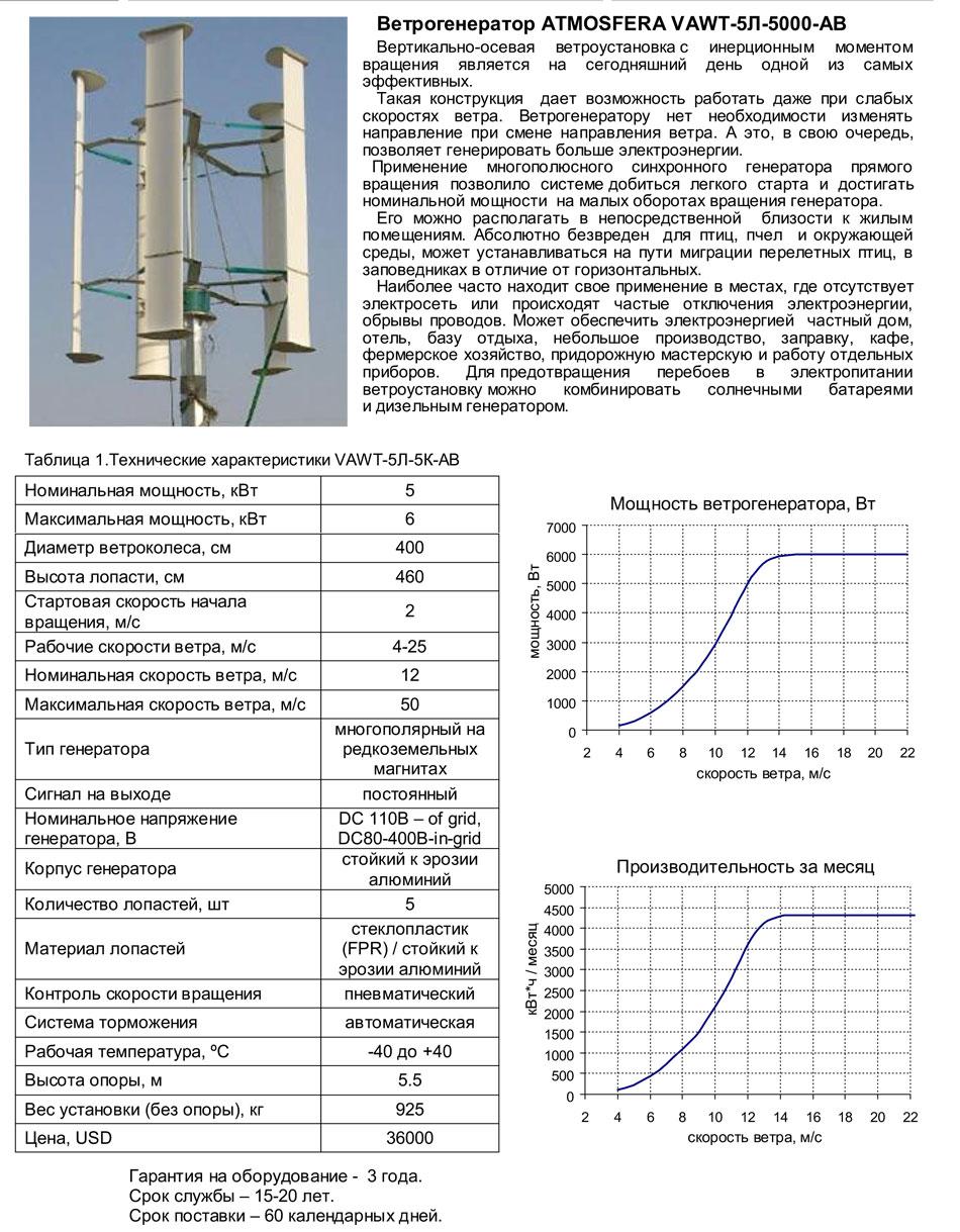Кинетический ветрогенератор: устройство, принцип работы, применение