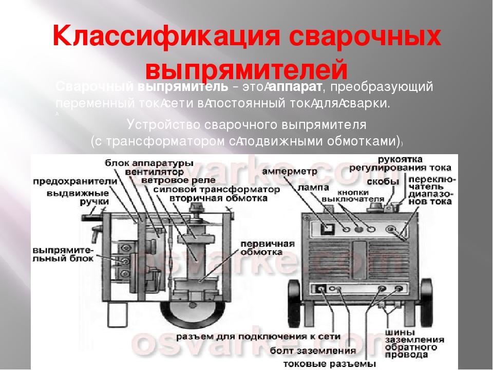 Виды сварочных аппаратов: какой выбрать для дома, классификация и характеристики