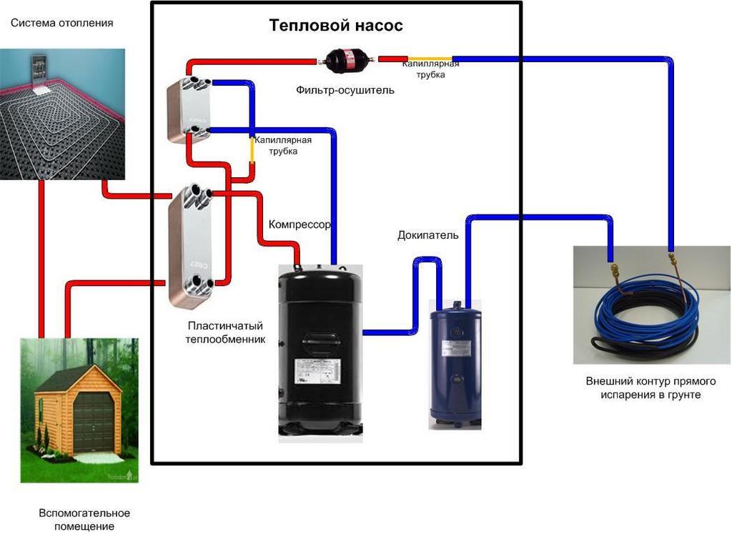 Тепловые насосы вода-вода — устройство, принцип работы, правила монтажа и расчета