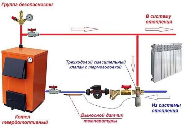 Замкнутая система отопления — схема на примерах