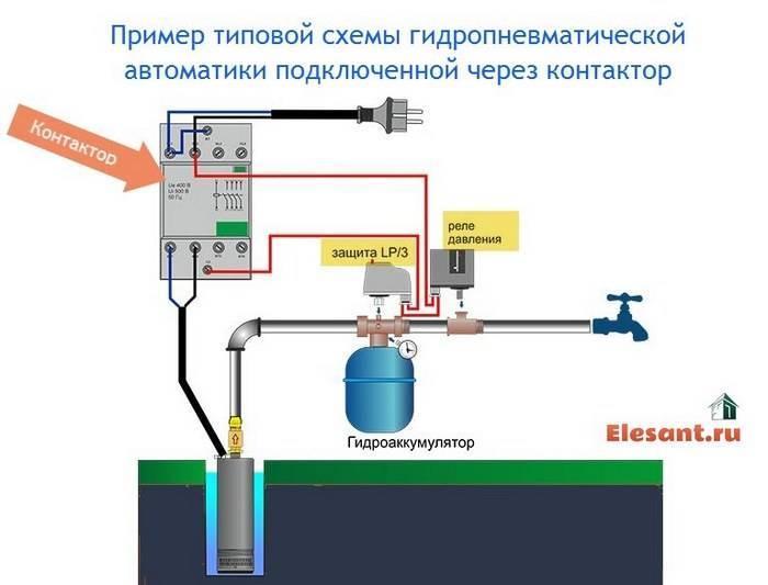 Что собой представляет датчик давления воды и для чего он нужен?
