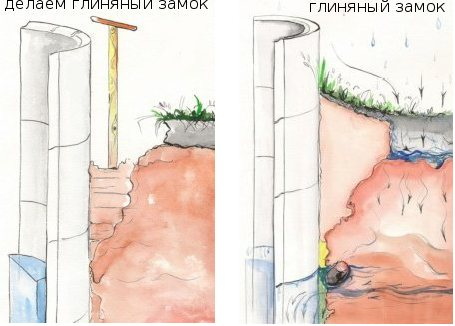 Как самостоятельно сделать глиняный замок для колодца