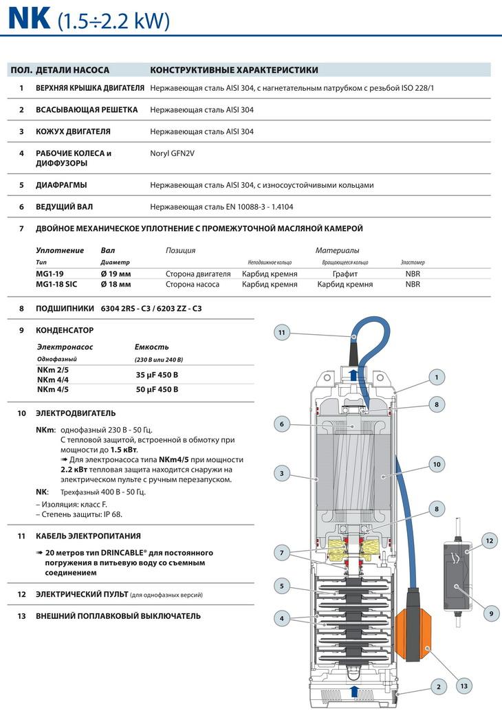 Насосы для скважин водолей характеристики