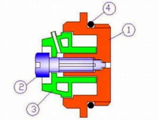 Кран маевского: конструкция, принцип работы, схемы установки