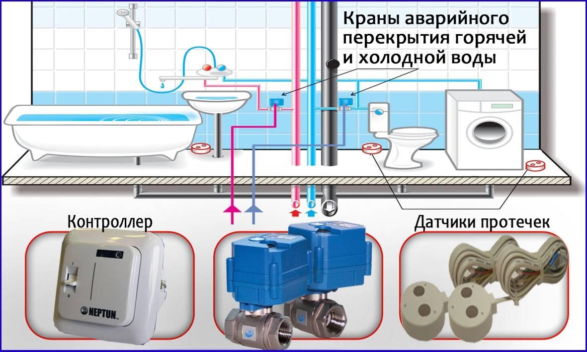 Самодельный датчик протечки воды своими руками (датчик затопления)