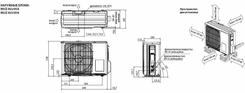 Сплит-система с внутренним блоком кассетного типа, её монтаж и обслуживание