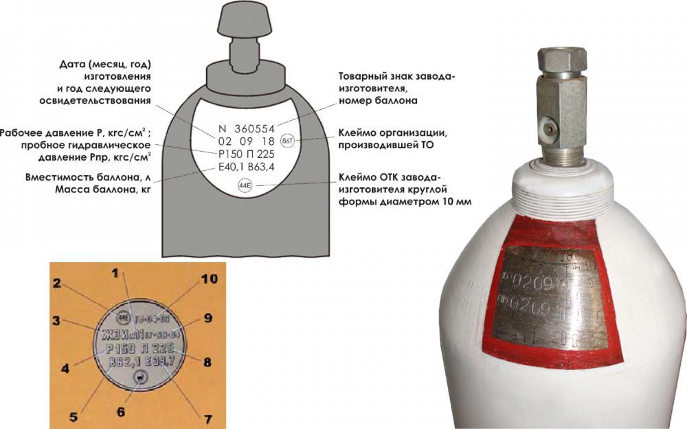Виды газовых баллонов: как выбрать по материалу и прочесть маркировку - точка j