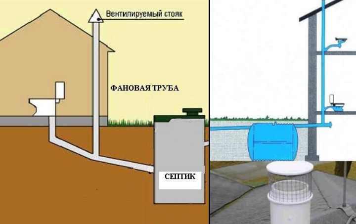 Тихие канализационные трубы в квартире. методы шумоизоляции