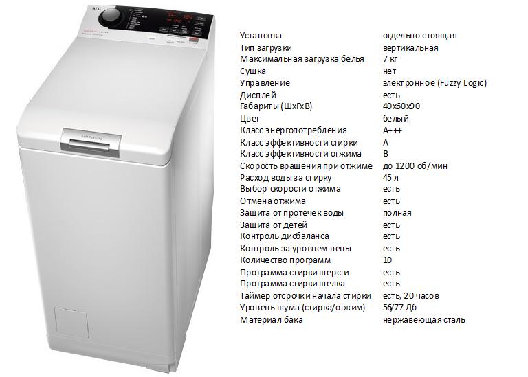 Отзывы о стиральных машинах от компании aeg