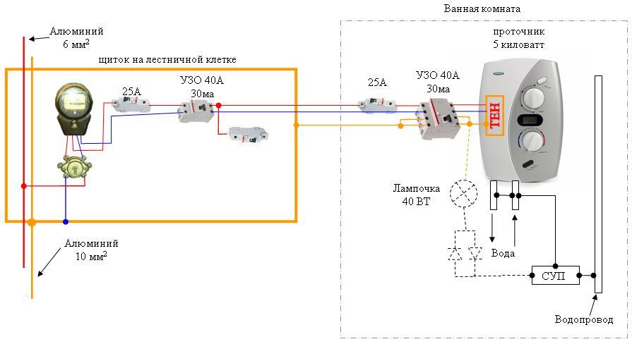 Критерии выбора и правила подключения узо для водонагревателя - точка j