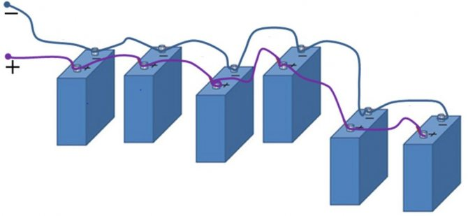 Аккумуляторы для солнечных батарей - требования, виды, расчёт емкости