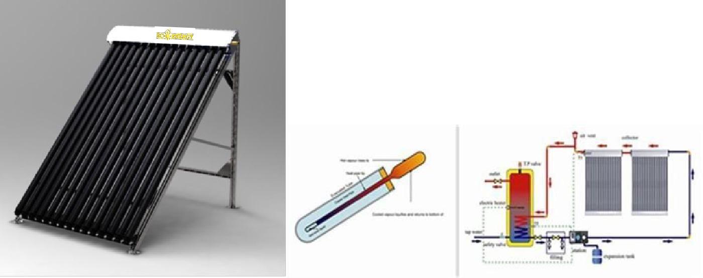 Вакуумный солнечный коллектор для отопления дома зимой - правда и вымысел